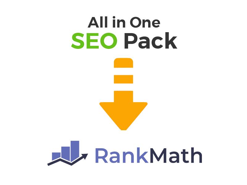 All In One SEO Advanced Options Importer
