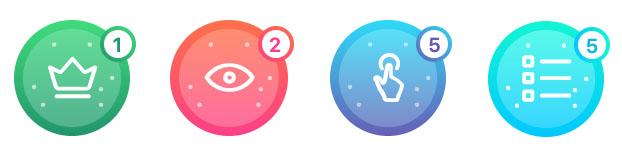 badges in site analytics