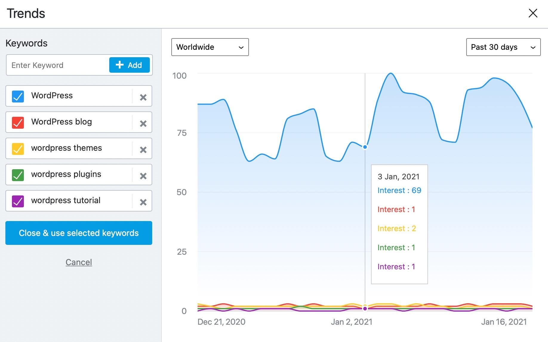 Google Trends Inbuilt Graph Comparison Tool