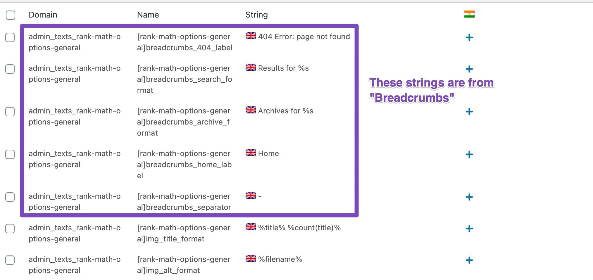 Breadcrumbs Translation