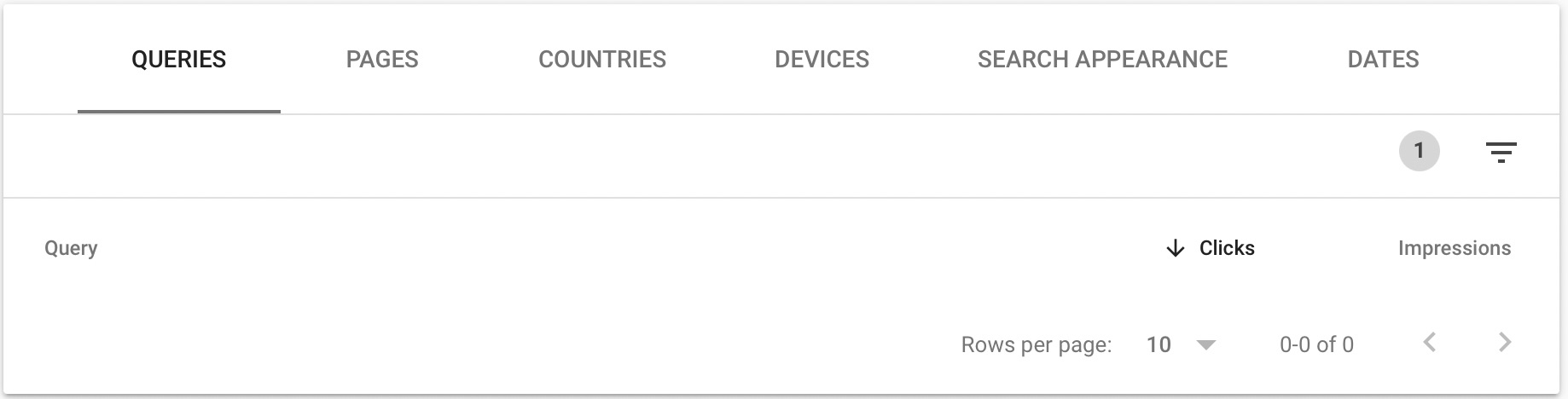 No data reported in Google Search Console