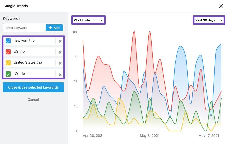 Google Trends for keywords