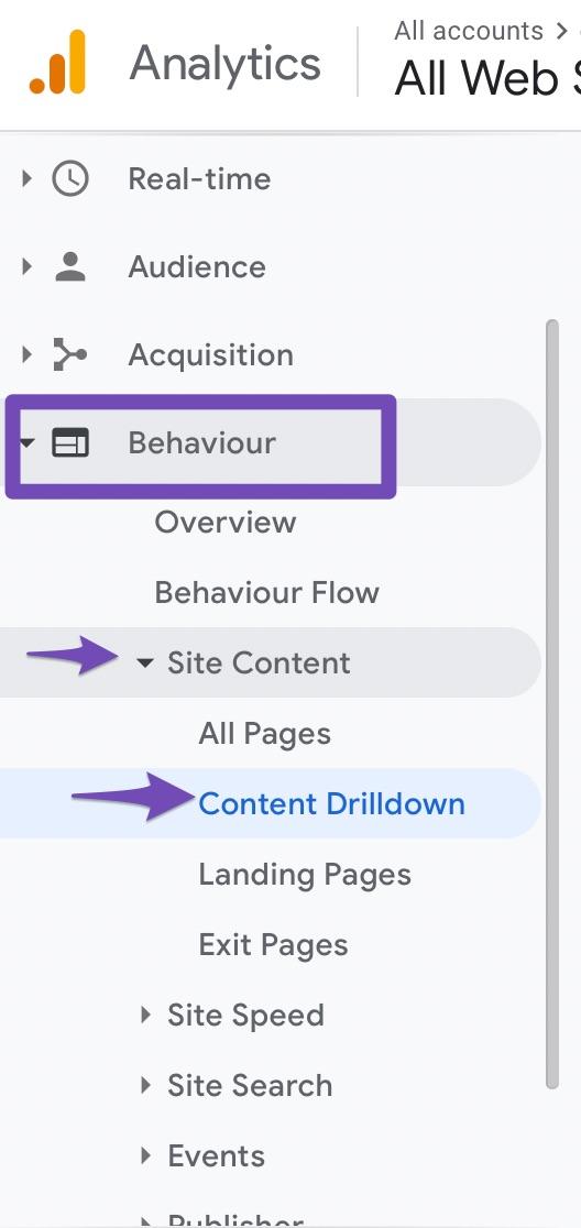 Content Drilldown in Google Analytics