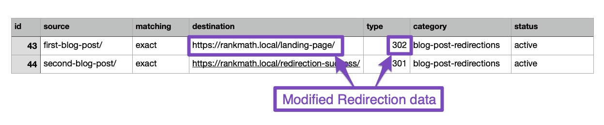 Modified Redirection data in CSV