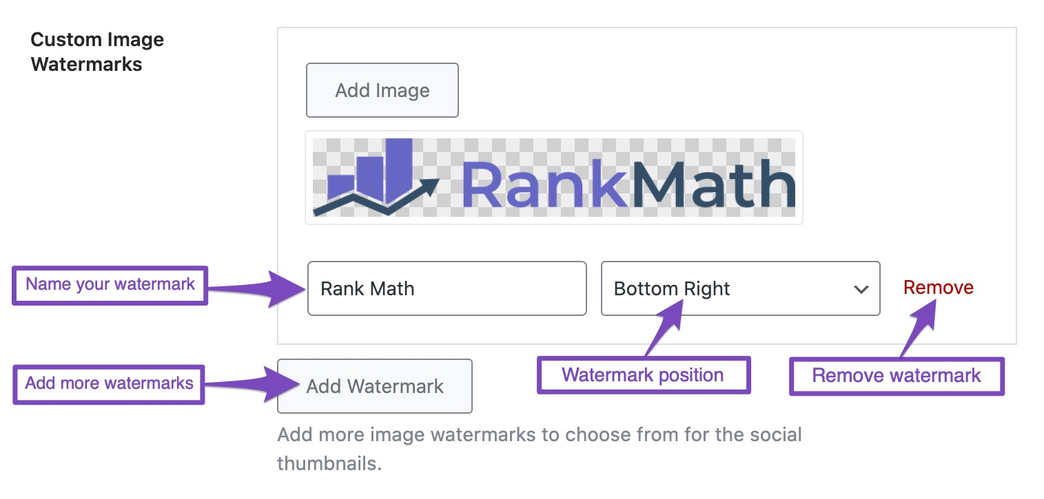 Options available under Custom Image Watermarks