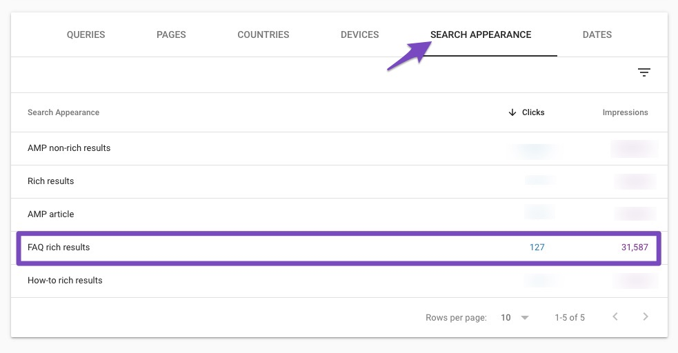 FAQ rich results performance in Search Console