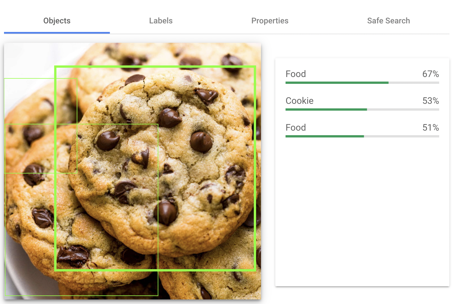 Google Vision API Example Test Results