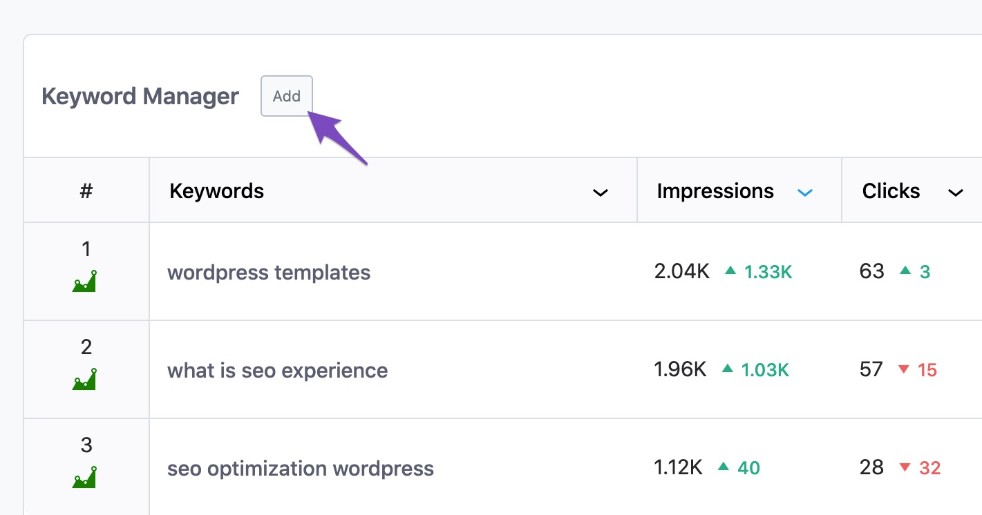Click Add button in Keyword Manager