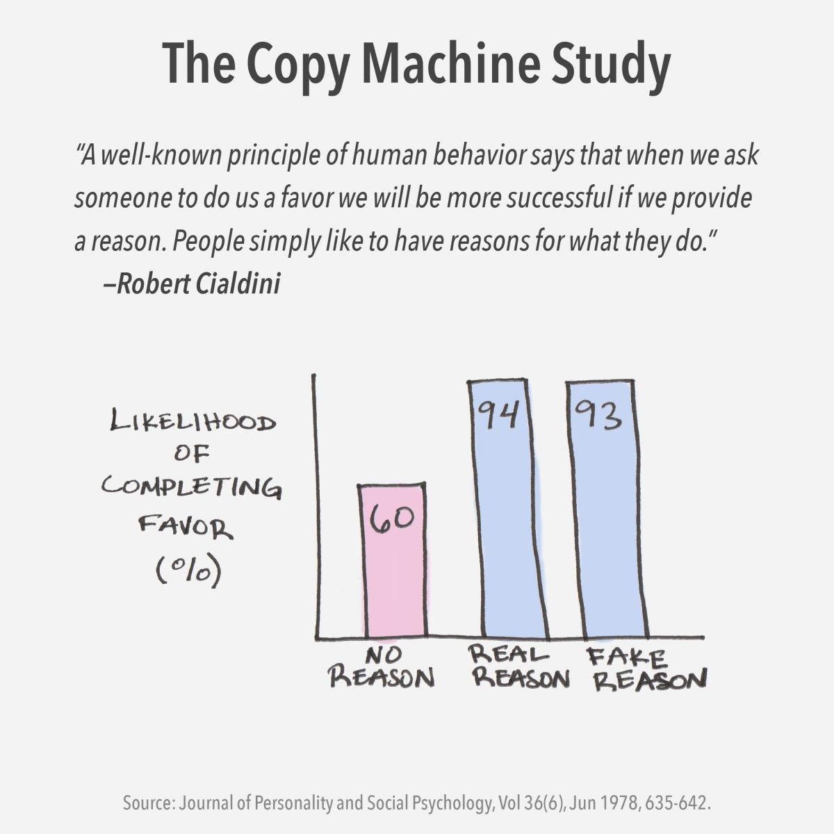 copy-machine-power-words-study
